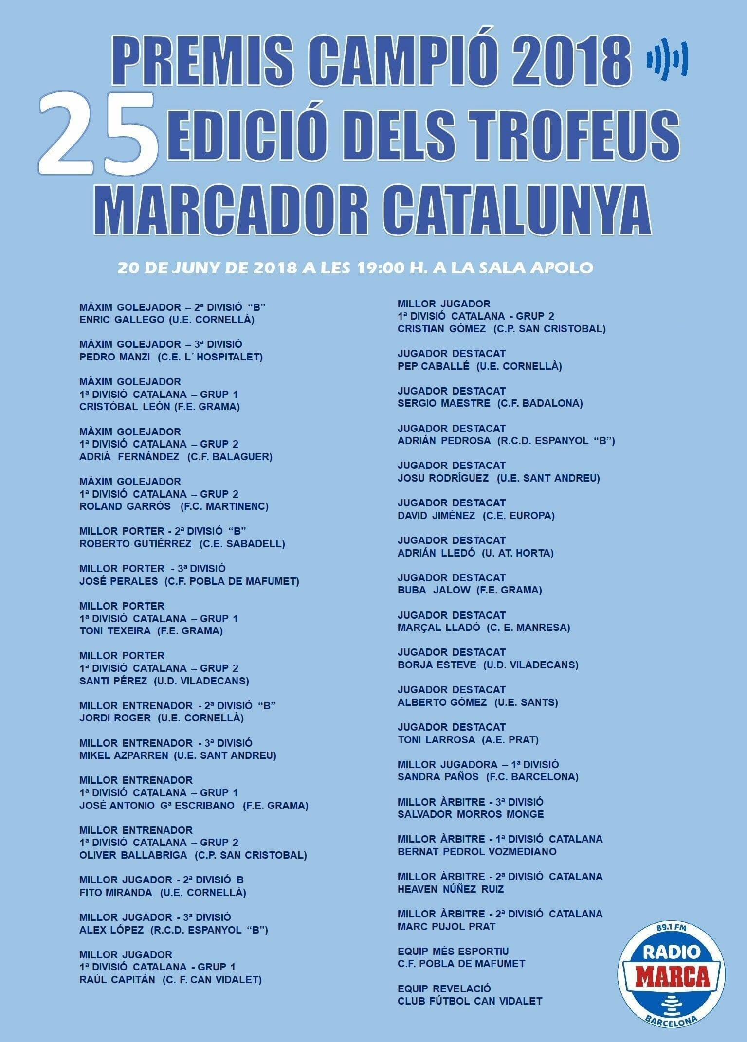 Campio2018 RadioMarca
