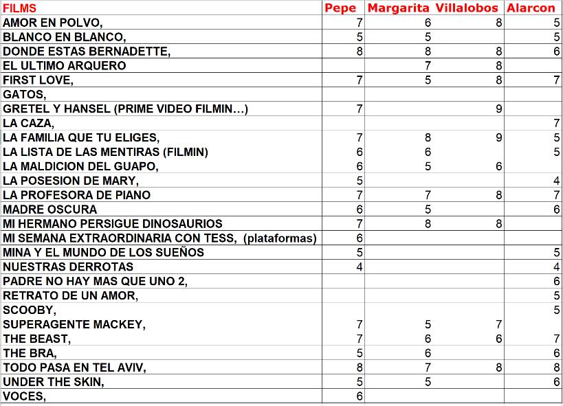 31 07 20 clasificación