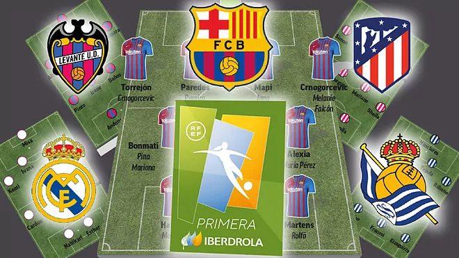 Arranca la Primera Iberdrola: 15 equipos tras la estela del Barcelona